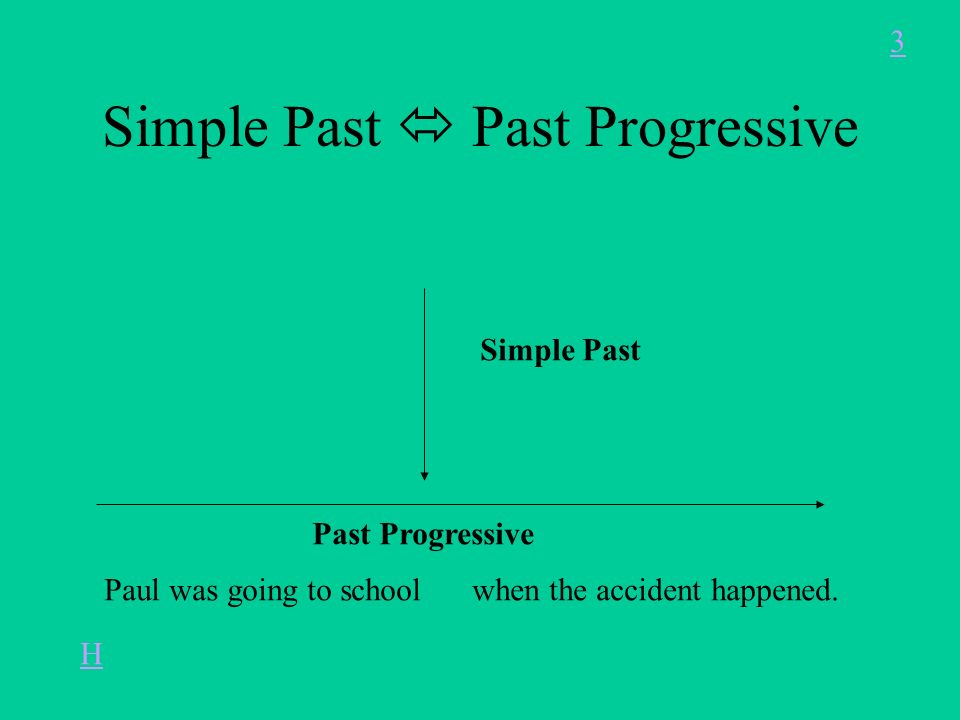 Simple Past  Past Progressive