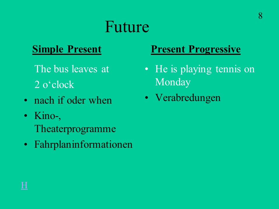 Future Simple Present Present Progressive