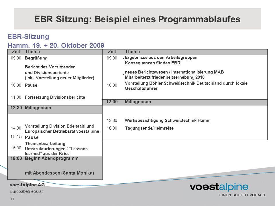 EBR Sitzung: Beispiel eines Programmablaufes