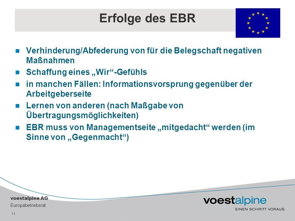 """Erfolge des EBR Verhinderung/Abfederung von für die Belegschaft negativen Maßnahmen. Schaffung eines """"Wir -Gefühls."""