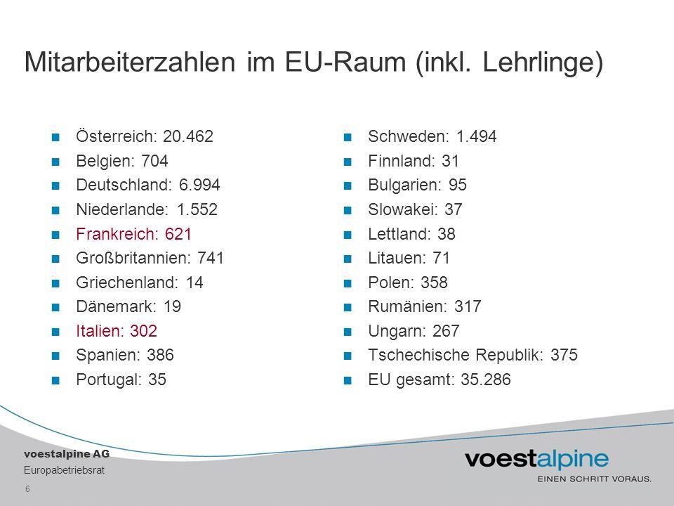 Mitarbeiterzahlen im EU-Raum (inkl. Lehrlinge)