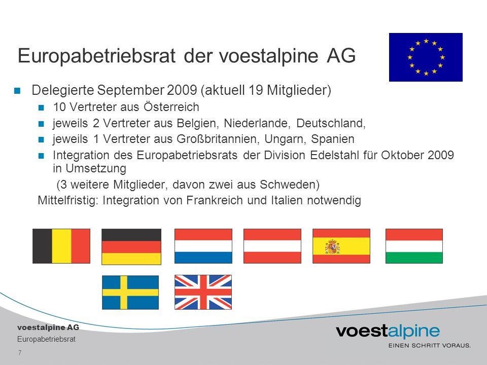 Europabetriebsrat der voestalpine AG