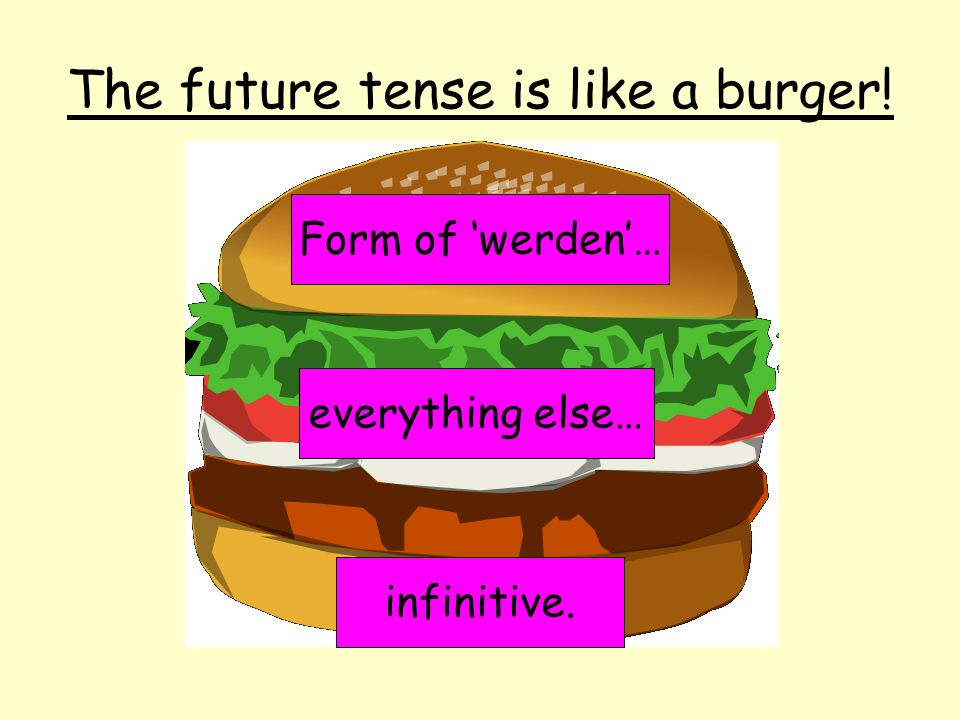 The future tense is like a burger!
