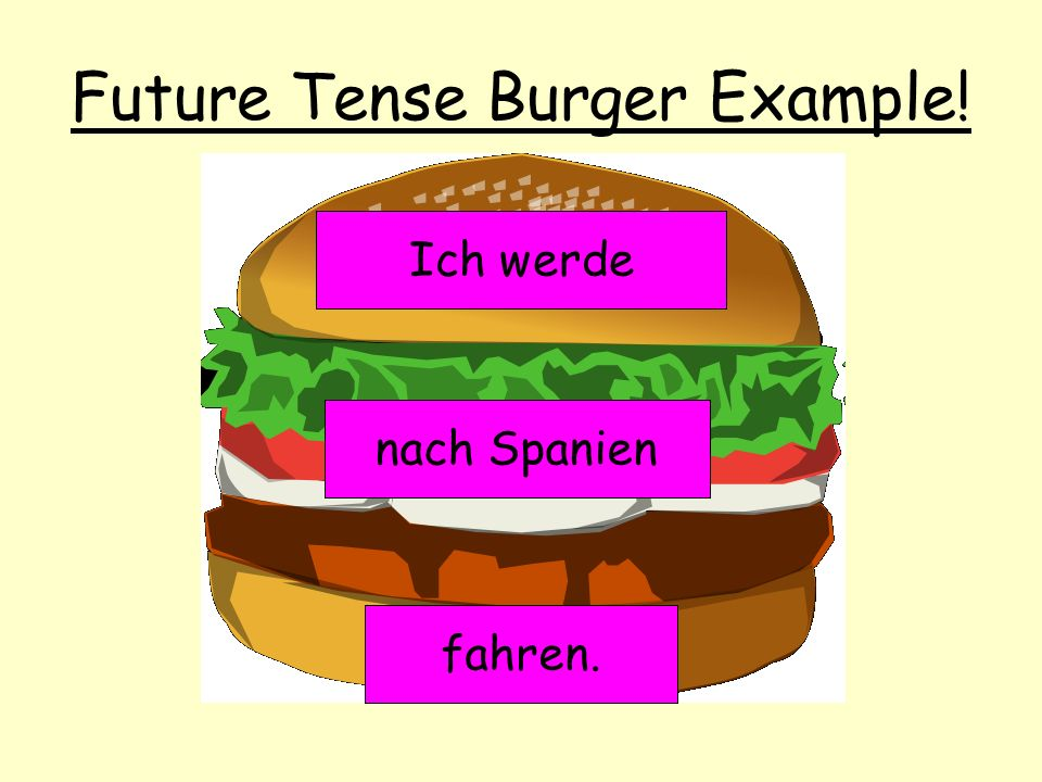 Future Tense Burger Example!