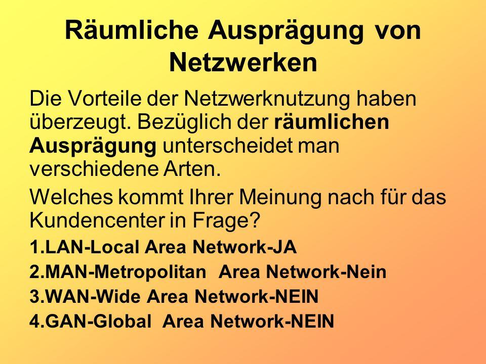 Räumliche Ausprägung von Netzwerken