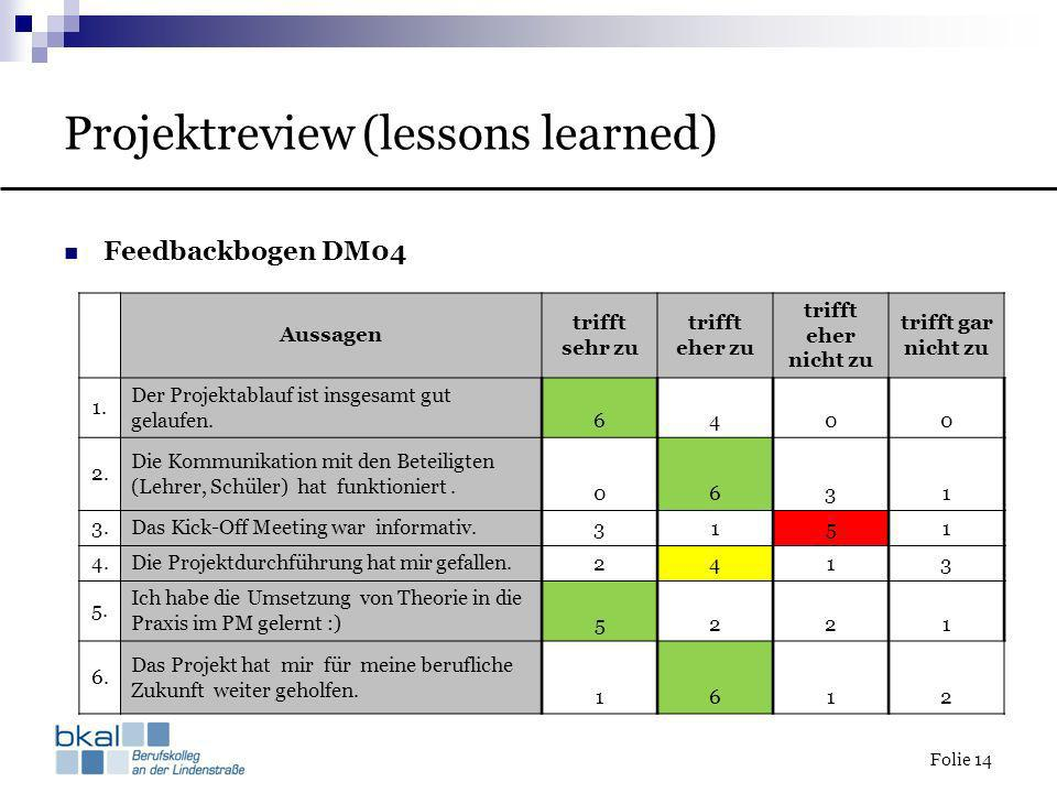 Projektreview (lessons learned)