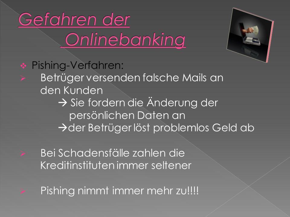 Gefahren der Onlinebanking