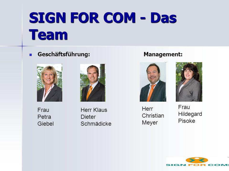 SIGN FOR COM - Das Team Geschäftsführung: Management: