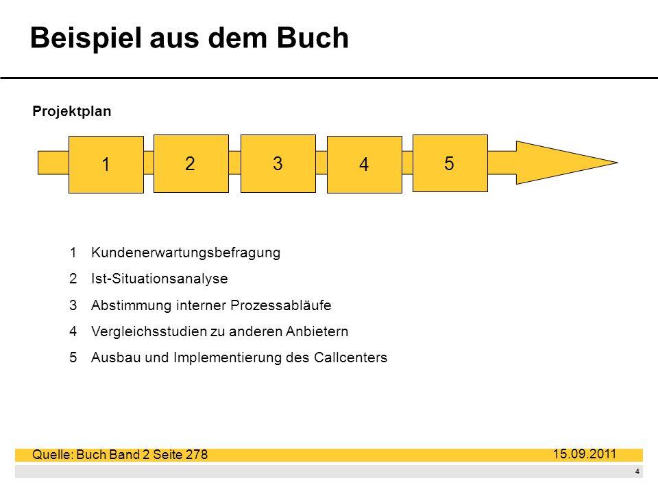 Beispiel aus dem Buch 1 2 3 4 5 Projektplan Kundenerwartungsbefragung