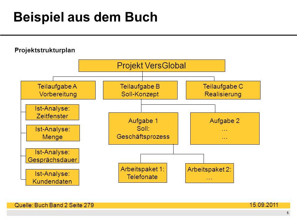 Beispiel aus dem Buch Projekt VersGlobal Projektstrukturplan