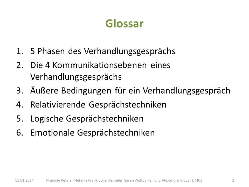 Glossar 5 Phasen des Verhandlungsgesprächs