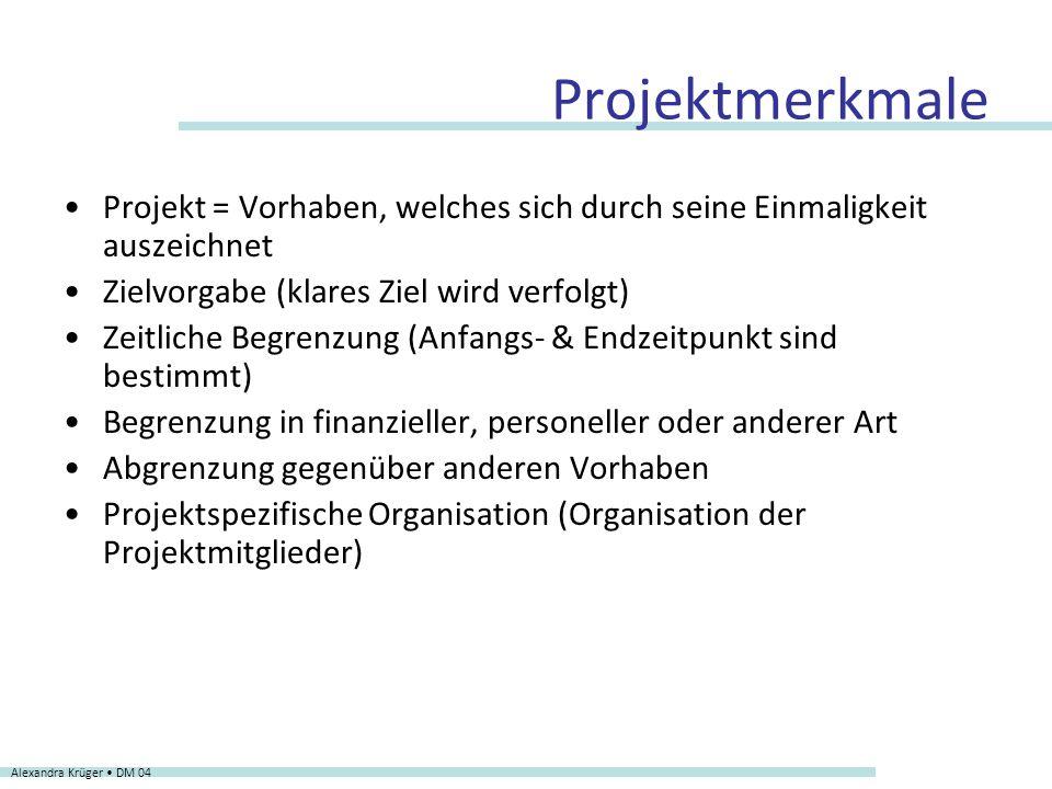 Projektmerkmale Projekt = Vorhaben, welches sich durch seine Einmaligkeit auszeichnet. Zielvorgabe (klares Ziel wird verfolgt)