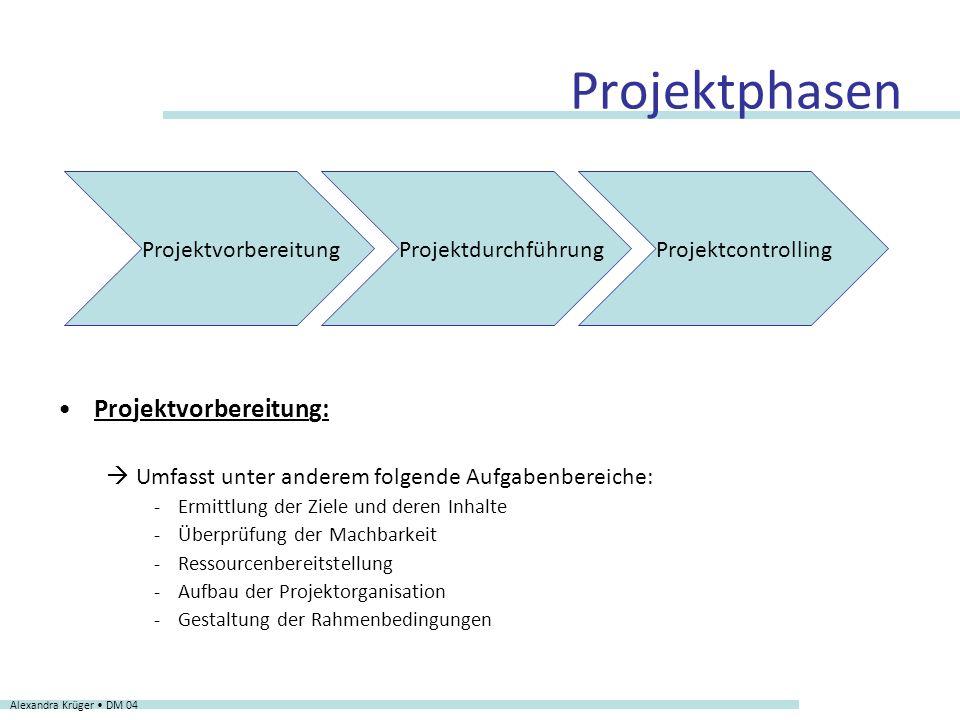 Projektphasen Projektvorbereitung: Projektvorbereitung