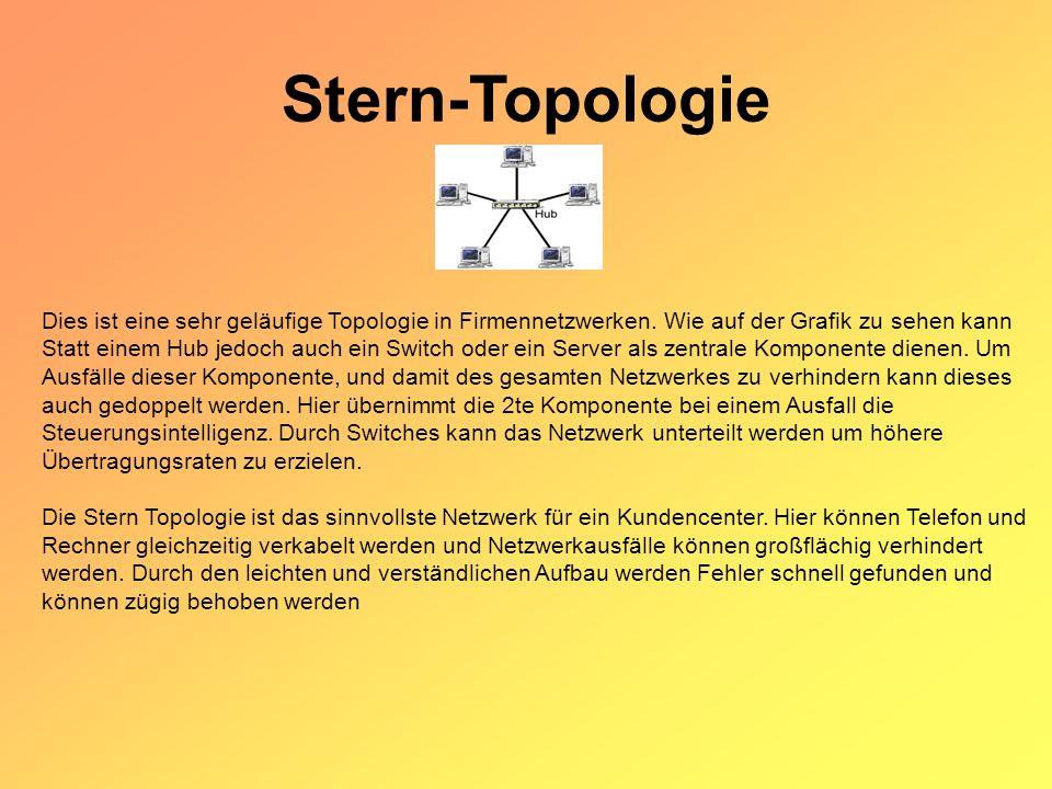 Stern-Topologie Dies ist eine sehr geläufige Topologie in Firmennetzwerken. Wie auf der Grafik zu sehen kann.