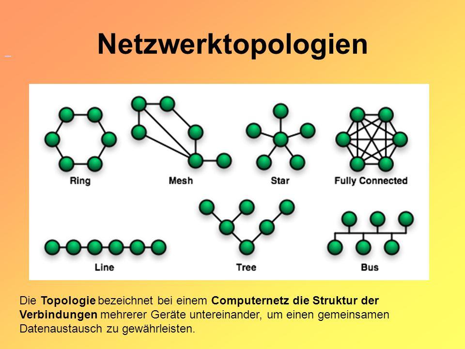Unter einer Netzwerk-Topologie versteht man die Anordnung von Rechnern und Kabeln. Sie bestimmen die einzusetzende Hardware, sowie die Zugriffsmethoden. Diese wiederum haben Einfluss auf die Übertragungsgeschwindigkeit und den Durchsatz der Daten. Quelle