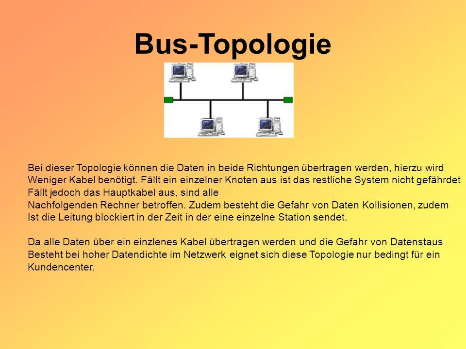 Bus-Topologie Bei dieser Topologie können die Daten in beide Richtungen übertragen werden, hierzu wird.