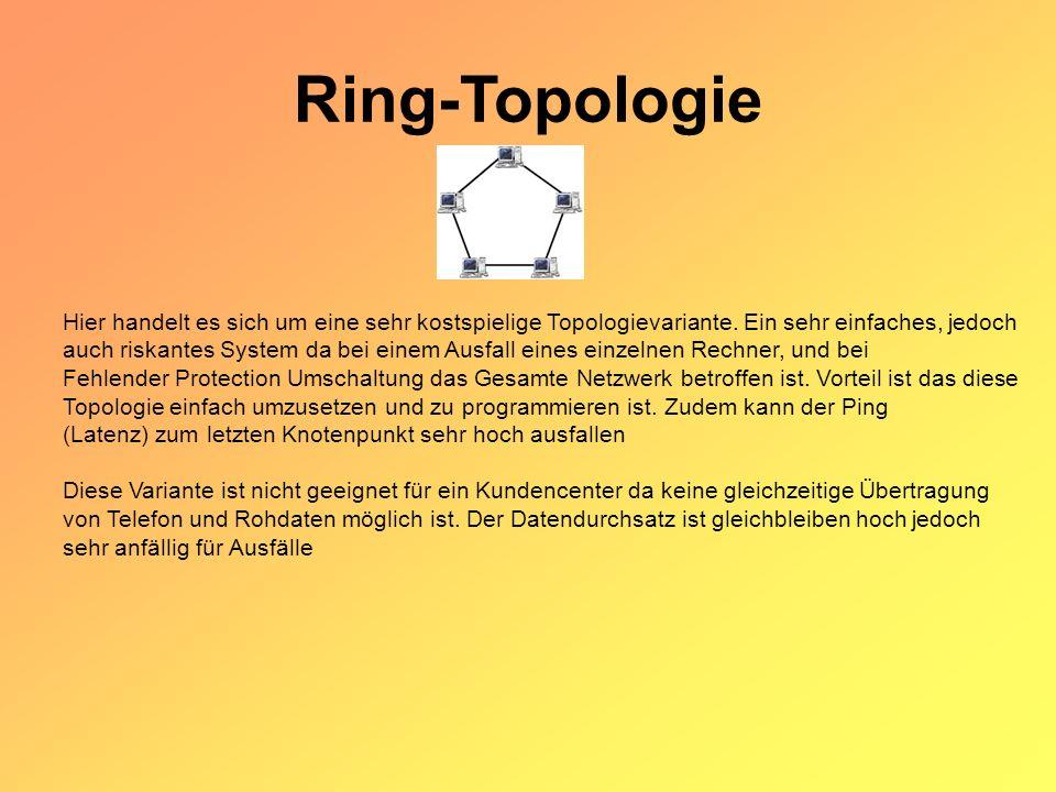 Ring-Topologie
