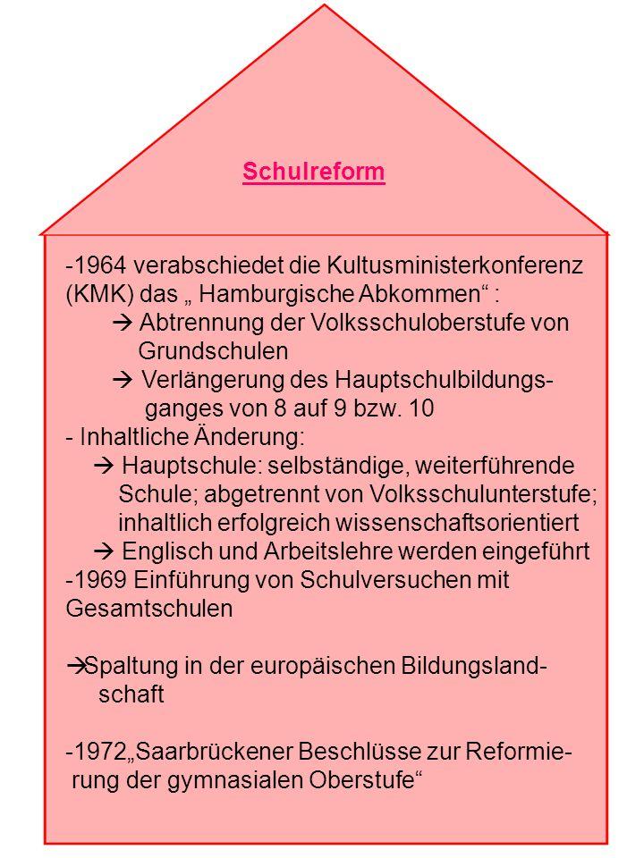 """Schulreform 1964 verabschiedet die Kultusministerkonferenz (KMK) das """" Hamburgische Abkommen :  Abtrennung der Volksschuloberstufe von."""