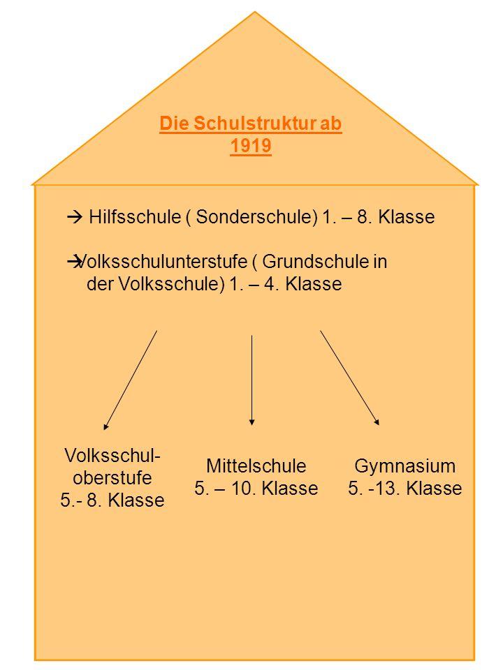 Volksschul-oberstufe