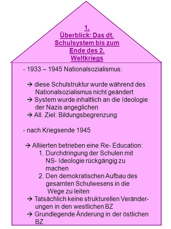 Überblick: Das dt. Schulsystem bis zum Ende des 2. Weltkriegs