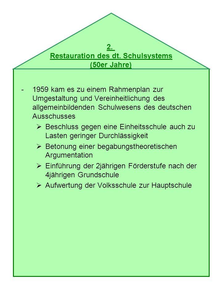 Restauration des dt. Schulsystems