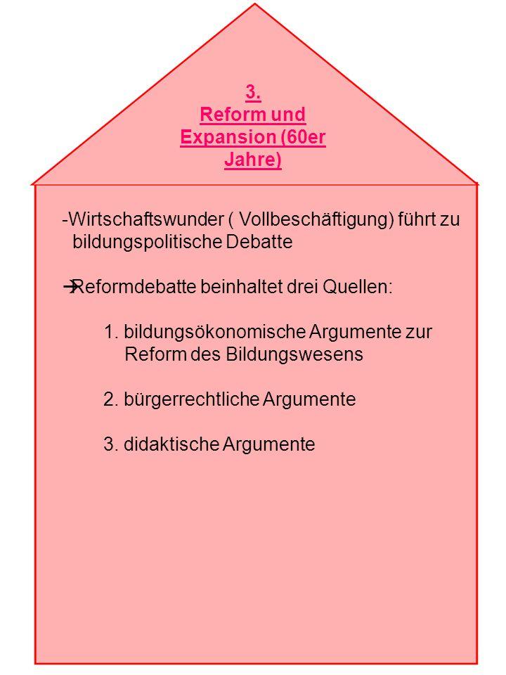 Reform und Expansion (60er Jahre)