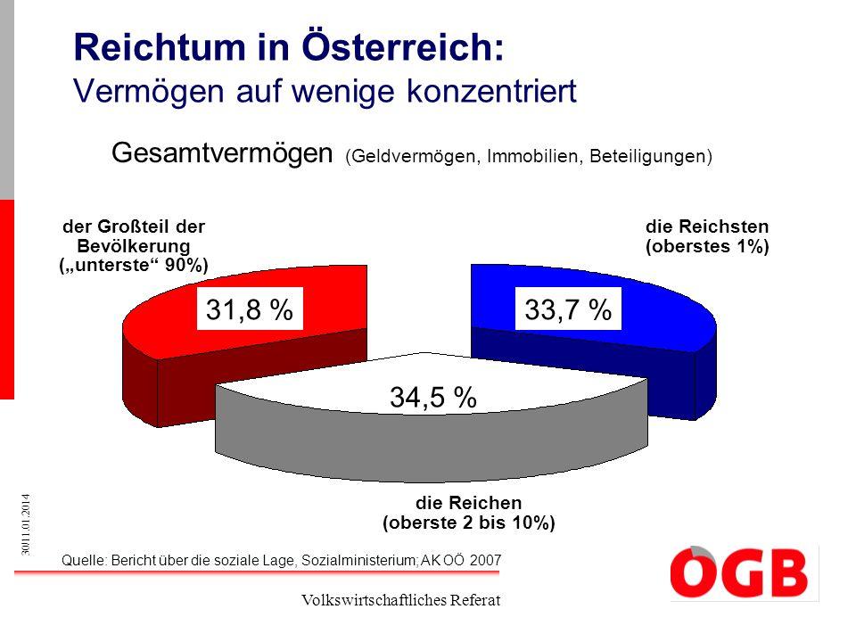 Reichtum in Österreich: Vermögen auf wenige konzentriert