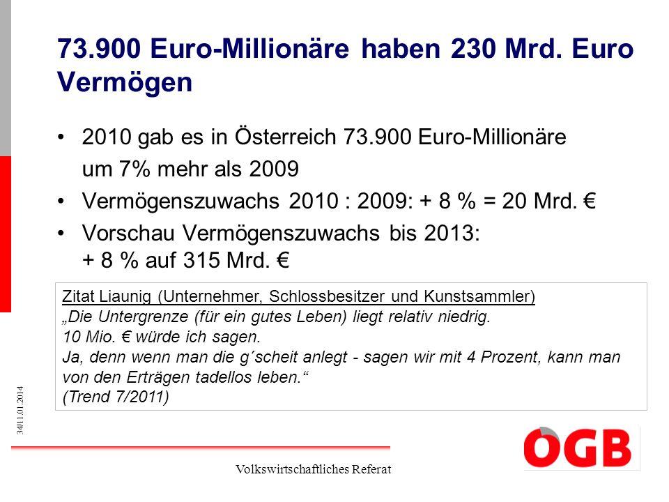 73.900 Euro-Millionäre haben 230 Mrd. Euro Vermögen