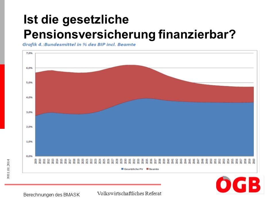 Ist die gesetzliche Pensionsversicherung finanzierbar