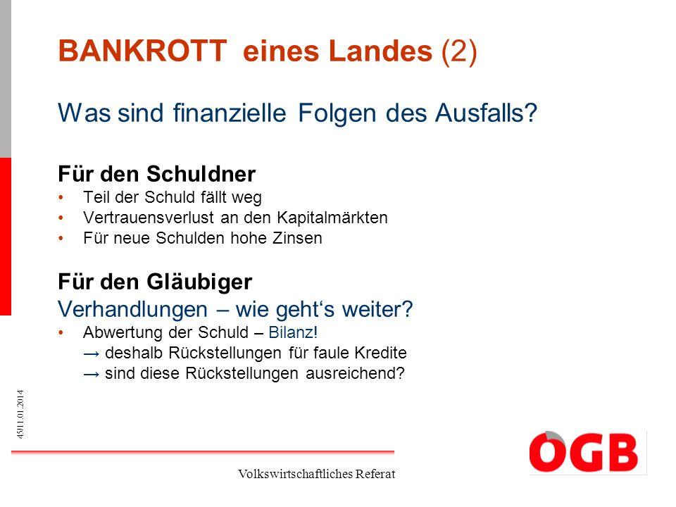 BANKROTT eines Landes (2)