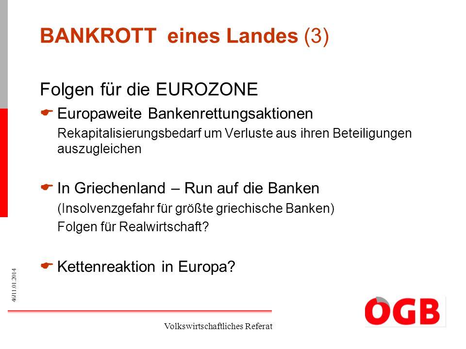 BANKROTT eines Landes (3)