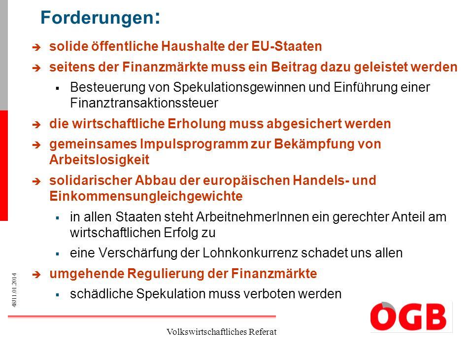 Forderungen: solide öffentliche Haushalte der EU-Staaten