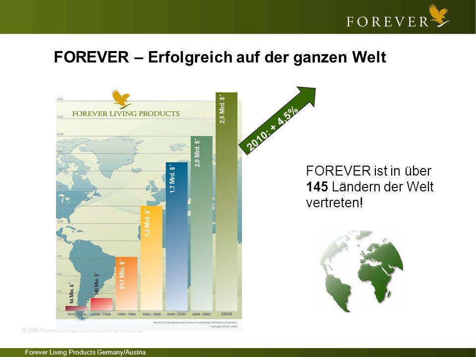 FOREVER – Erfolgreich auf der ganzen Welt