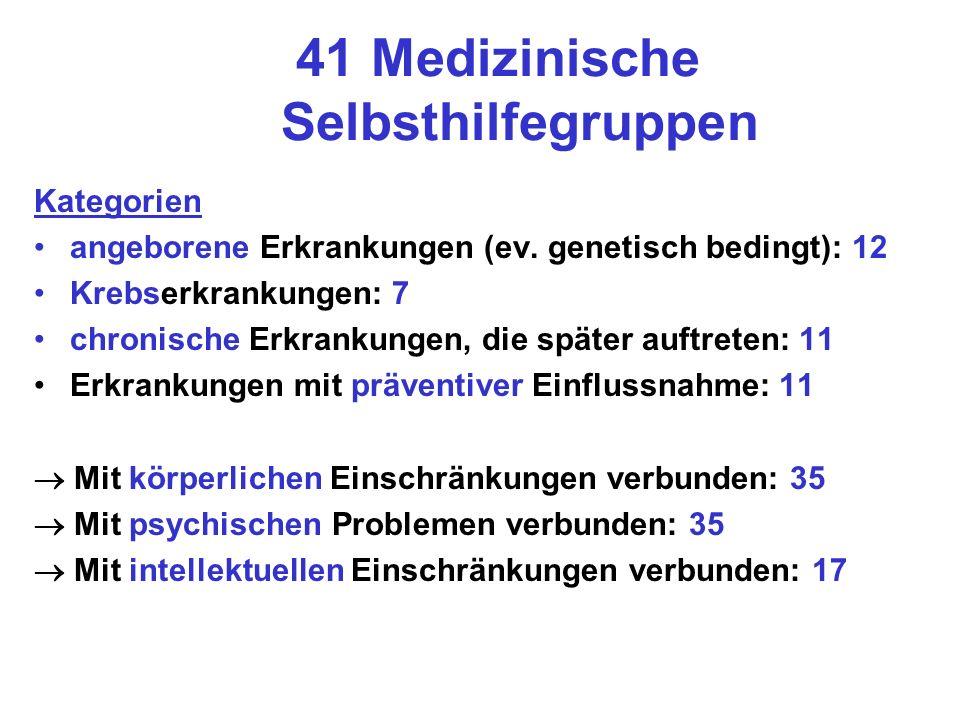 41 Medizinische Selbsthilfegruppen