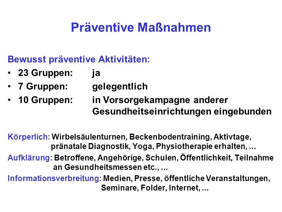 Präventive Maßnahmen Bewusst präventive Aktivitäten: 23 Gruppen: ja