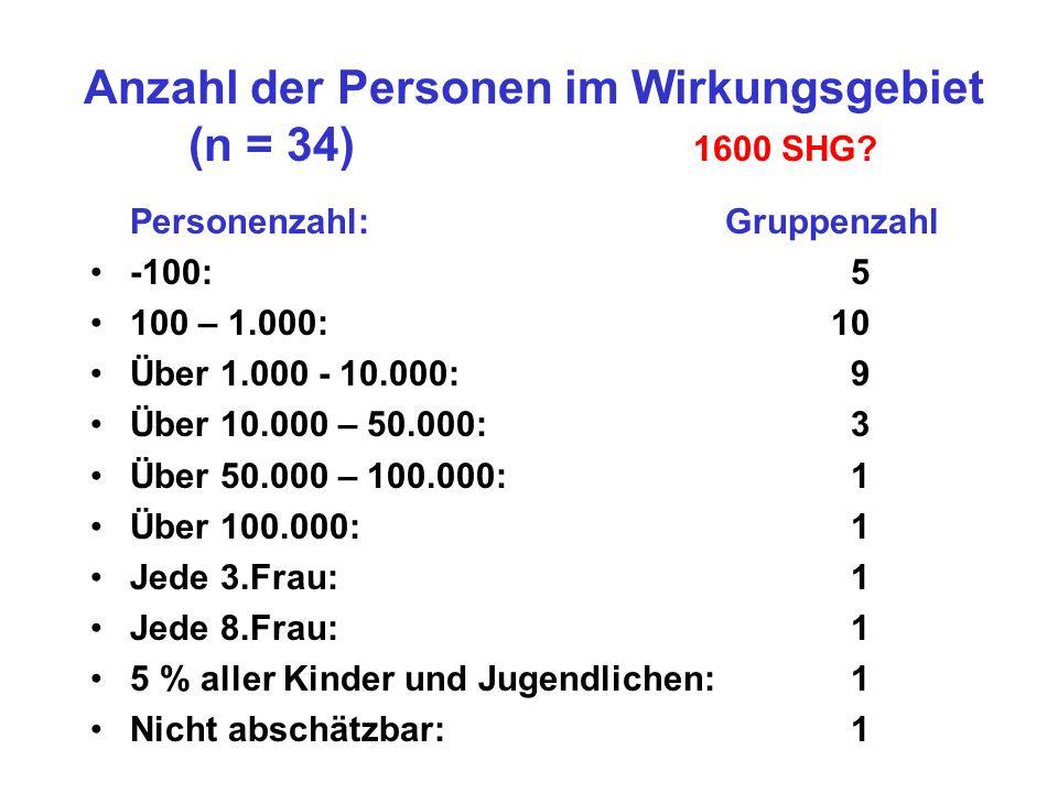 Anzahl der Personen im Wirkungsgebiet (n = 34) 1600 SHG