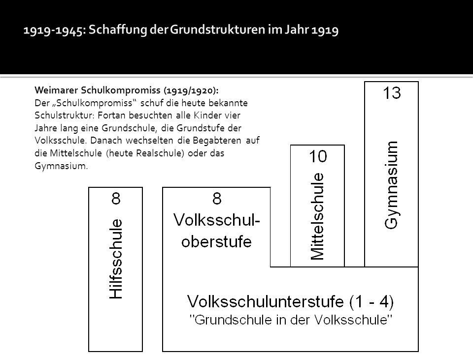 1919-1945: Schaffung der Grundstrukturen im Jahr 1919