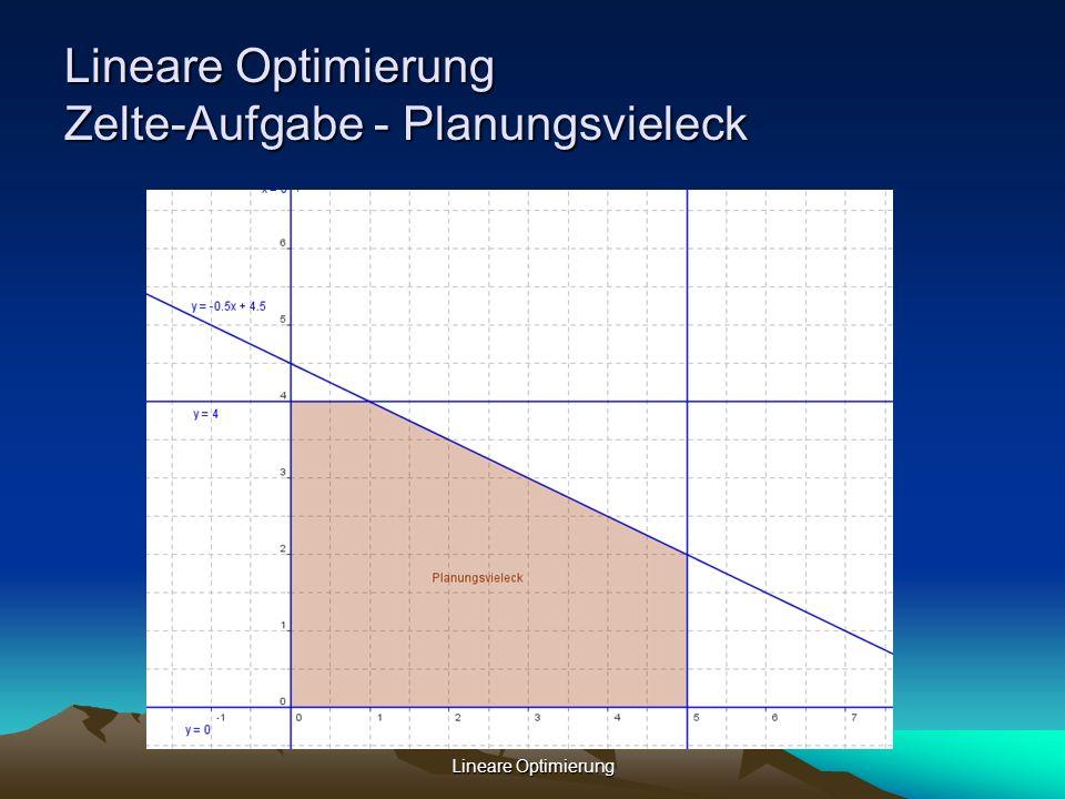 Lineare Optimierung Zelte-Aufgabe - Planungsvieleck