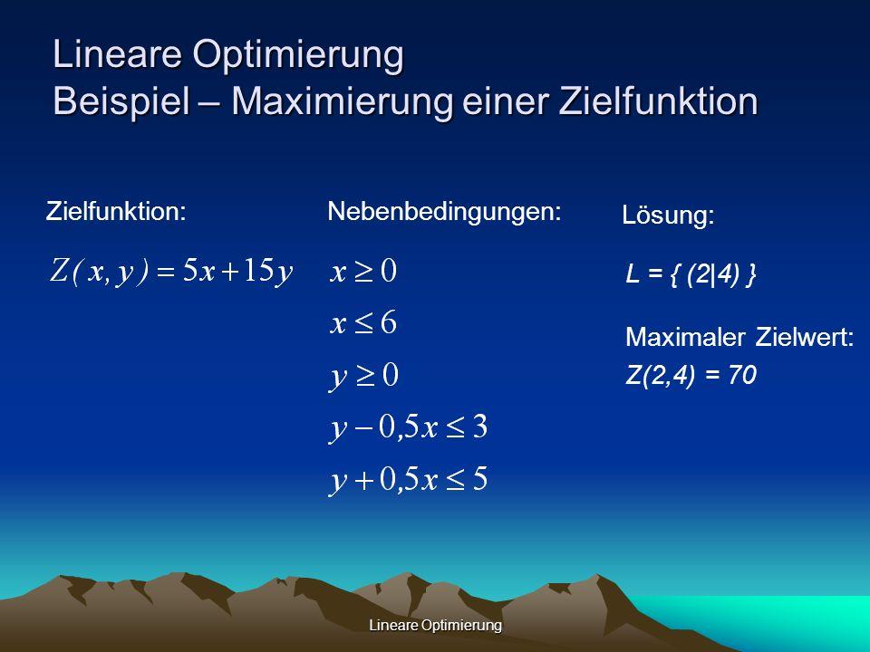 Lineare Optimierung Beispiel – Maximierung einer Zielfunktion