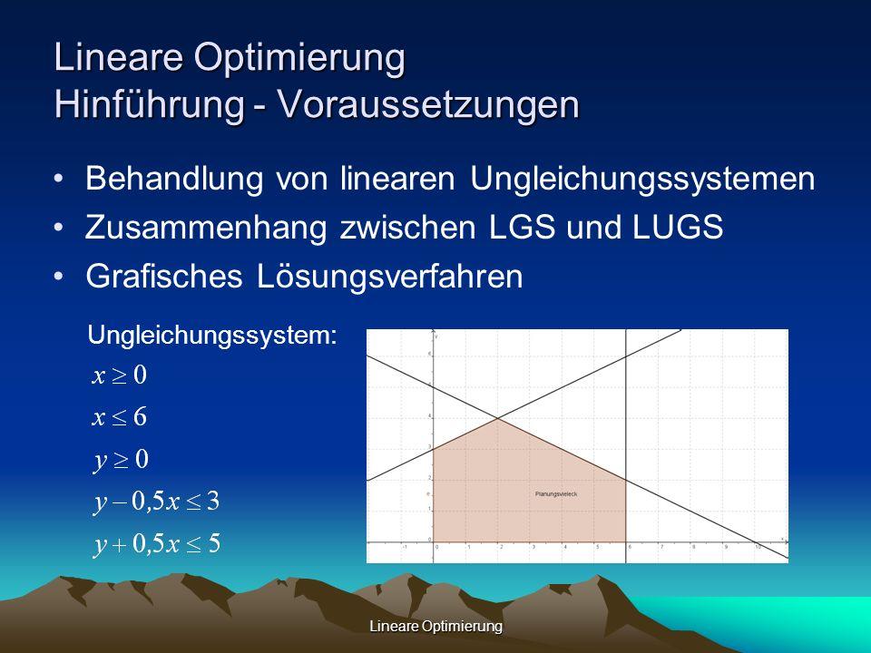 Lineare Optimierung Hinführung - Voraussetzungen