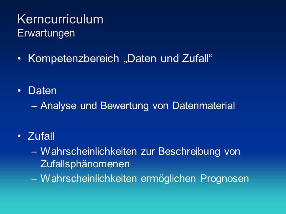 Kerncurriculum Erwartungen