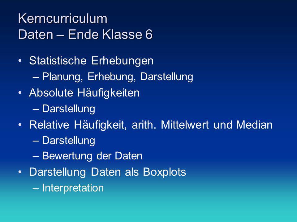 Kerncurriculum Daten – Ende Klasse 6