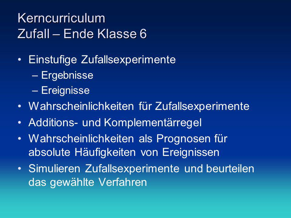 Kerncurriculum Zufall – Ende Klasse 6