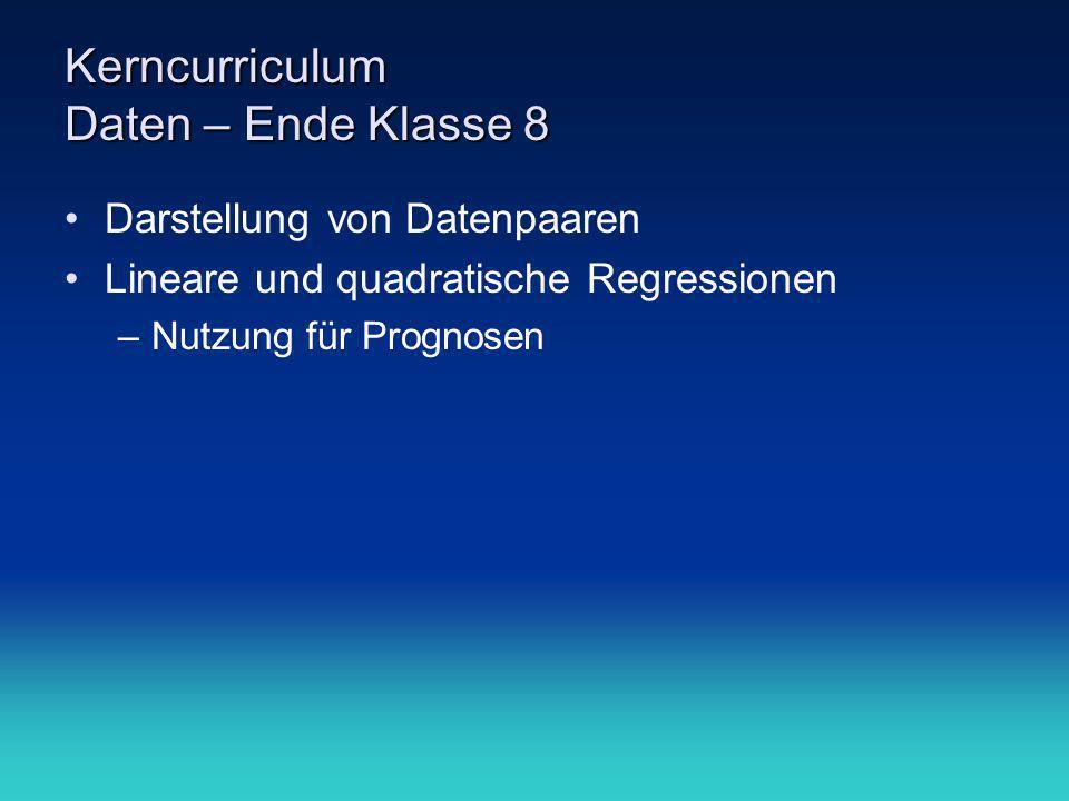Kerncurriculum Daten – Ende Klasse 8