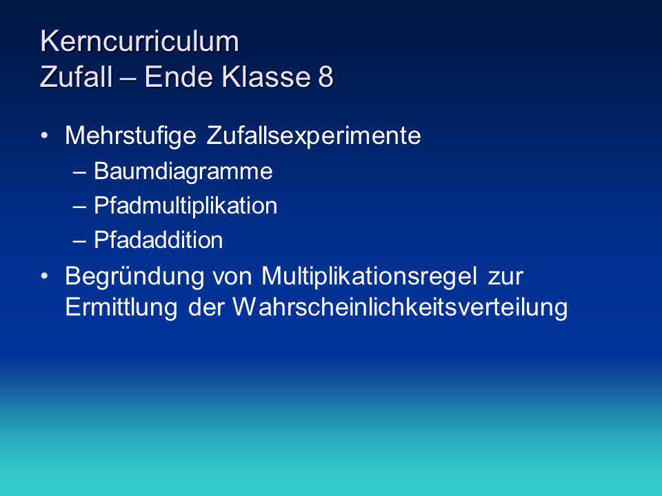 Kerncurriculum Zufall – Ende Klasse 8