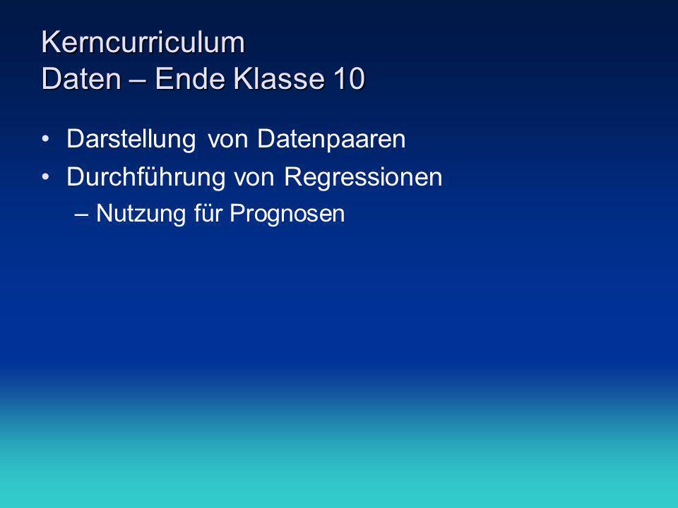 Kerncurriculum Daten – Ende Klasse 10