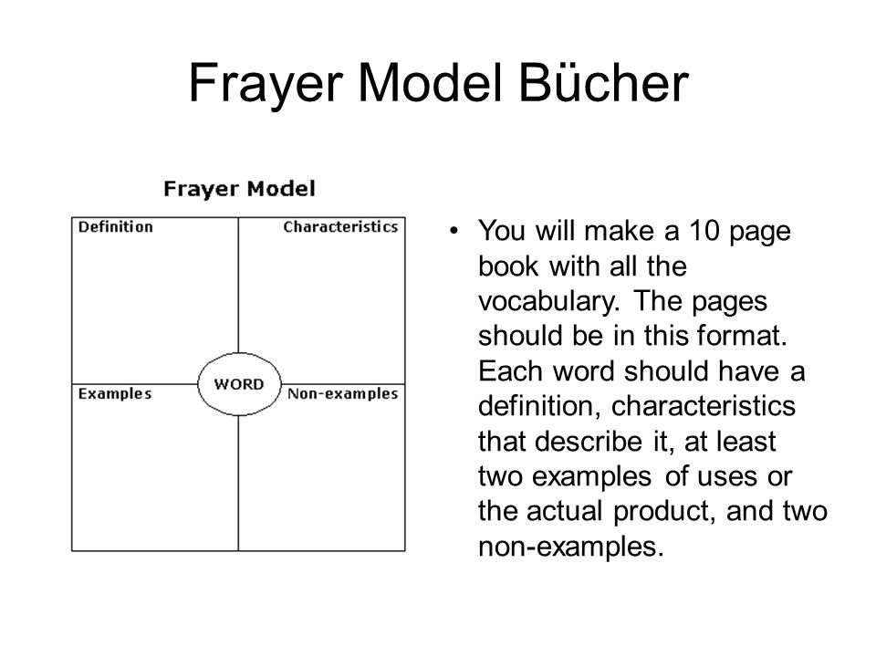 Frayer Model Bücher