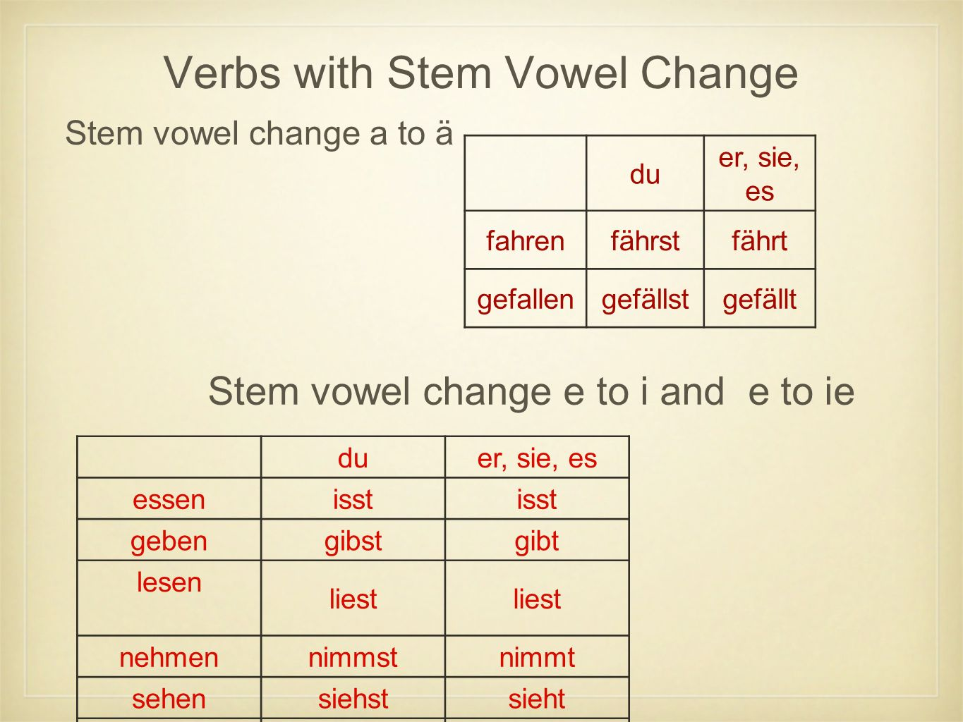 Verbs with Stem Vowel Change