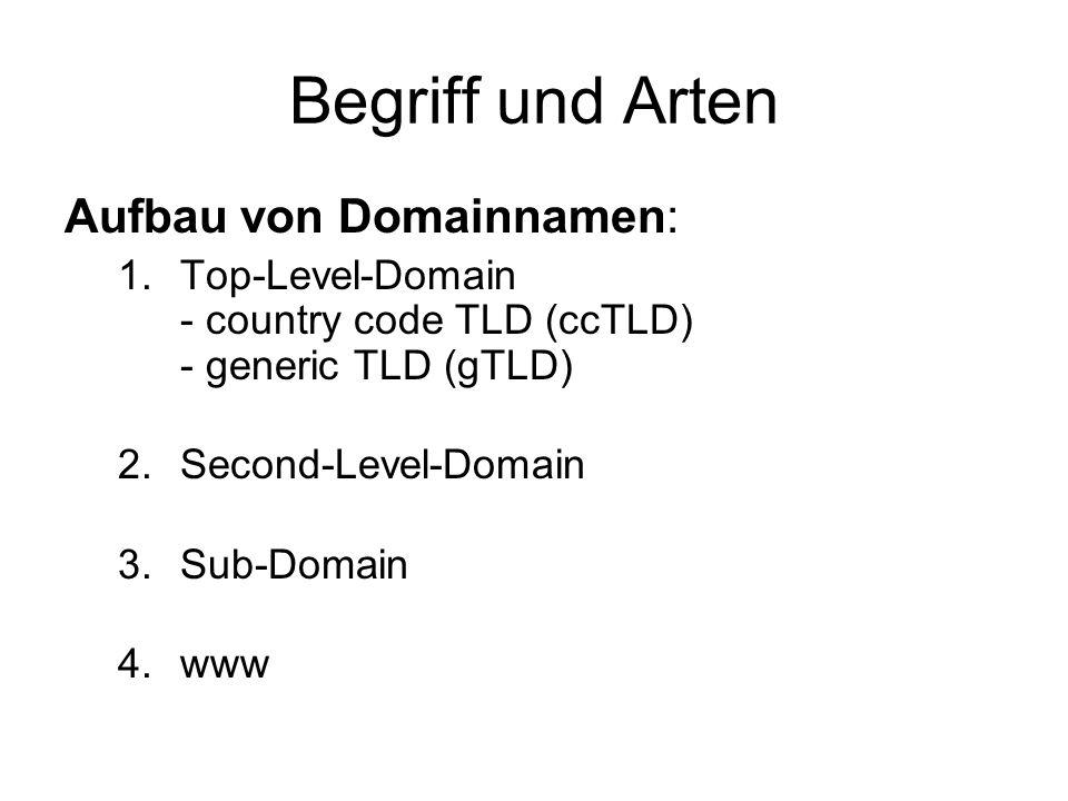 Begriff und Arten Aufbau von Domainnamen: