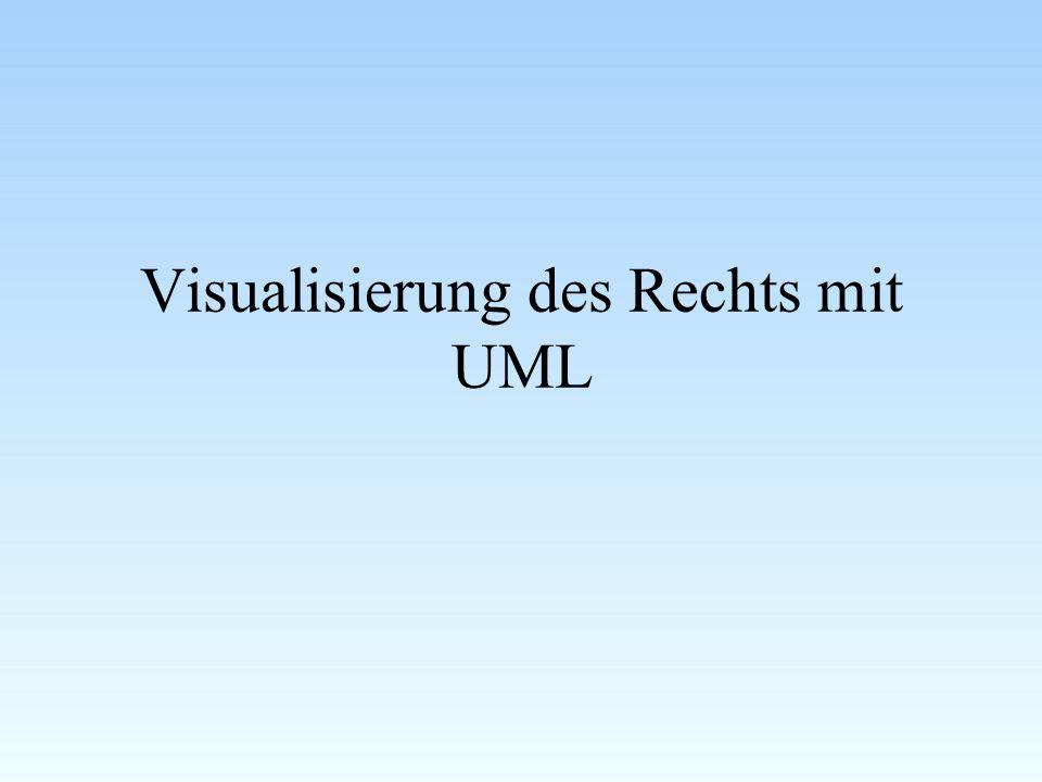 Visualisierung des Rechts mit UML